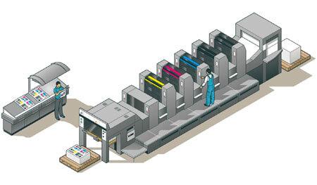 Maquina para impressão
